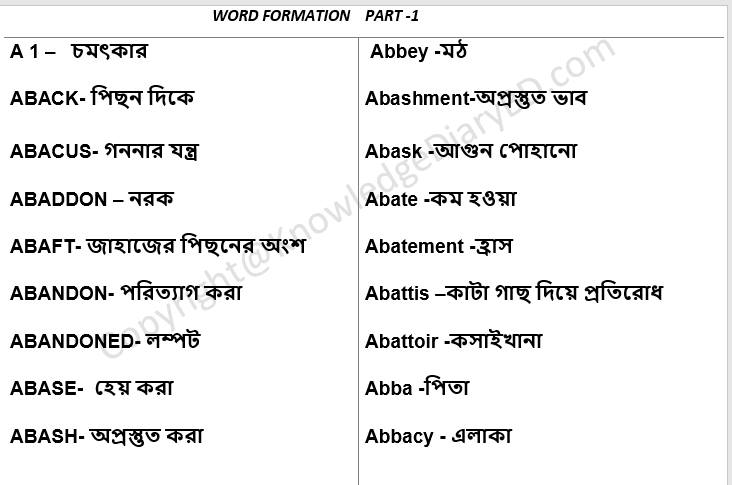 English Word Formation Part 1