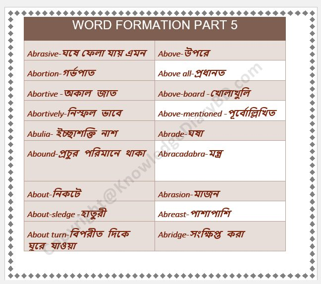 English Word Formation Part 05